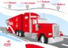 Ciężarówka Orlenu zawita do Chojnic